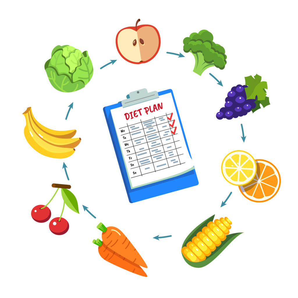 dieta i plan treningowy